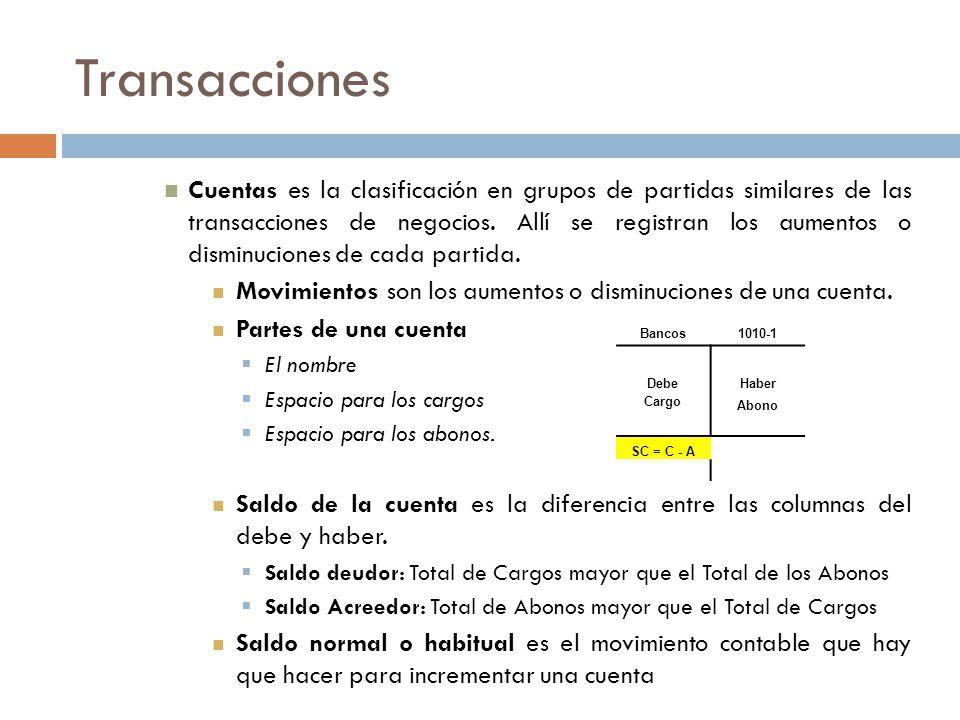 Transacciones Regla del registro Contable (cargo - abono) son las reglas para el registro de las operaciones contables.