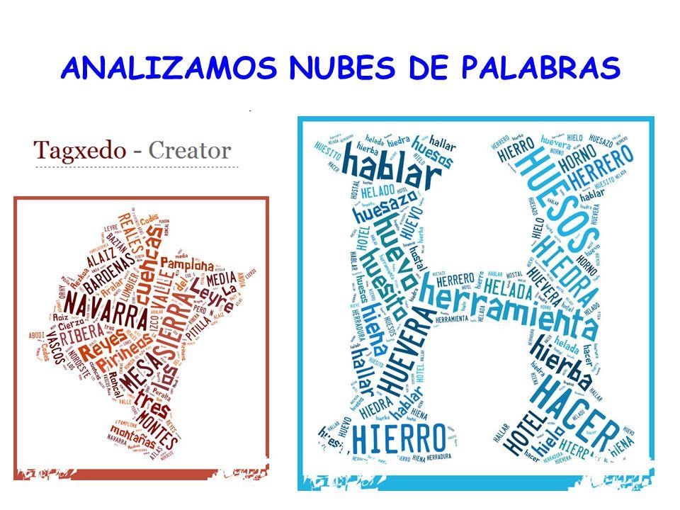 ANALIZAMOS NUBES DE PALABRAS