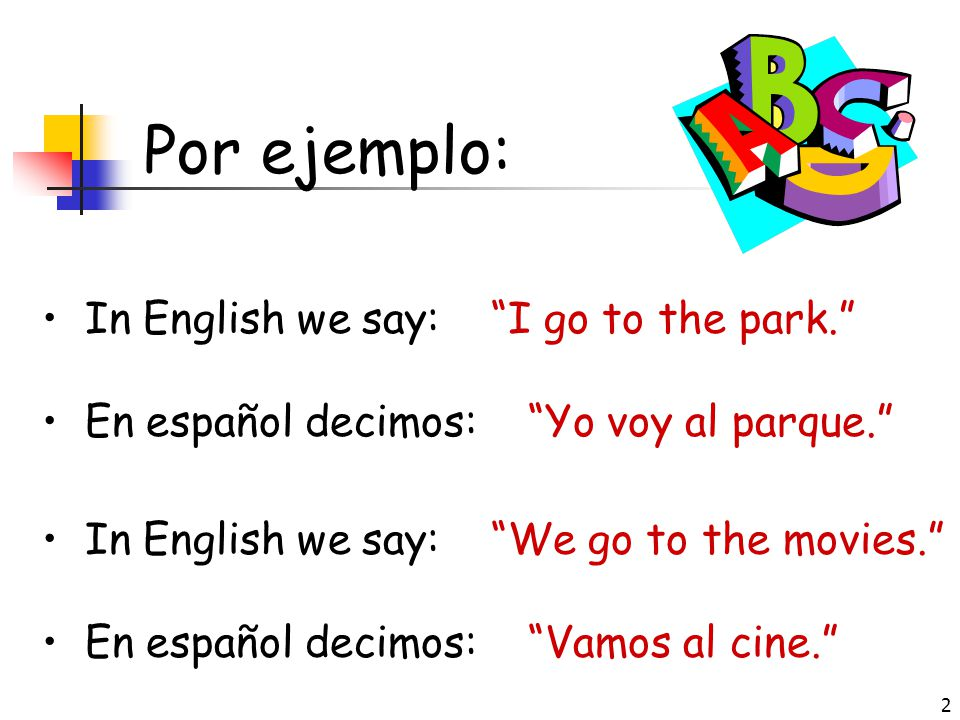 1 El Verbo _____ IR is the _____________________ In SpanishIR means ____________