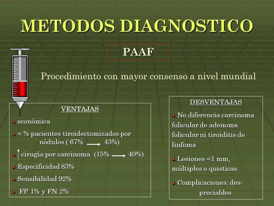 METODOS DIAGNOSTICO PAAF Procedimiento con mayor consenso a nivel mundial VENTAJAS económica económica < % pacientes tiroidectomizados por nódulos ( 6