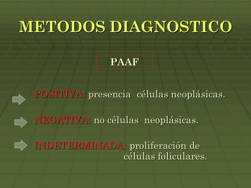 METODOS DIAGNOSTICO POSITIVA: presencia células neoplásicas. POSITIVA: presencia células neoplásicas. NEGATIVA: no células neoplásicas. NEGATIVA: no c