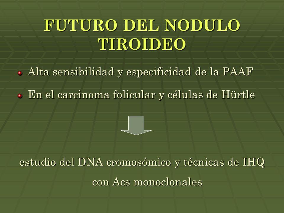 FUTURO DEL NODULO TIROIDEO Alta sensibilidad y especificidad de la PAAF En el carcinoma folicular y células de Hürtle estudio del DNA cromosómico y té
