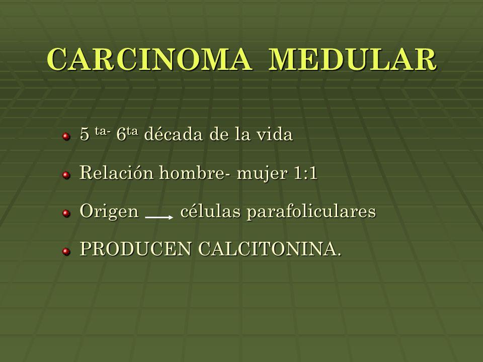 CARCINOMA MEDULAR 5 ta- 6 ta década de la vida Relación hombre- mujer 1:1 Origen células parafoliculares PRODUCEN CALCITONINA.