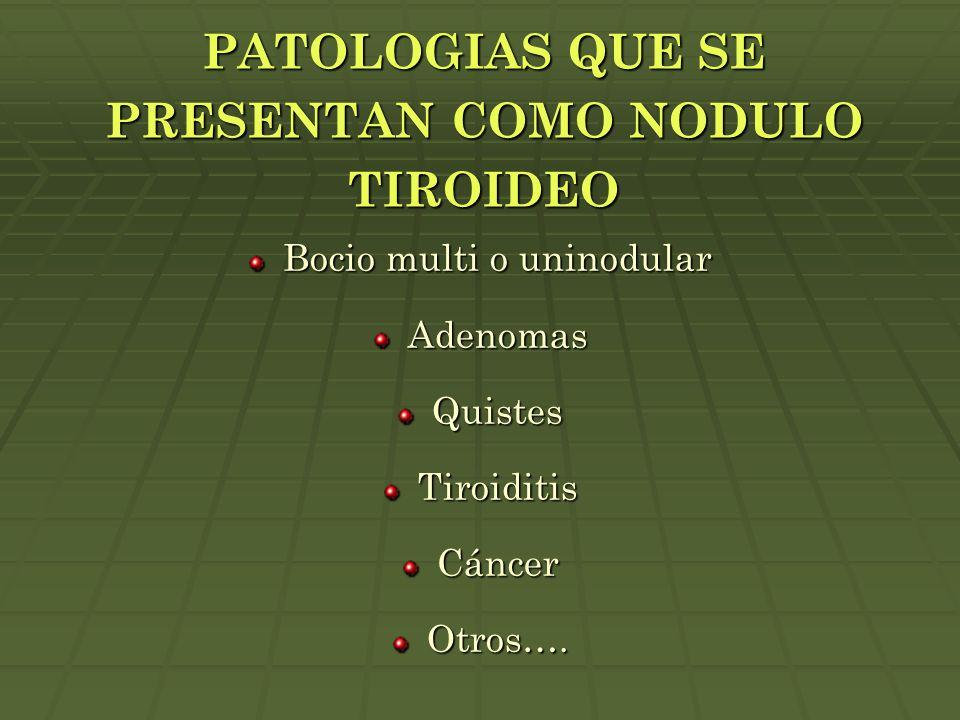 PATOLOGIAS QUE SE PRESENTAN COMO NODULO TIROIDEO Bocio multi o uninodular AdenomasQuistesTiroiditisCáncerOtros….