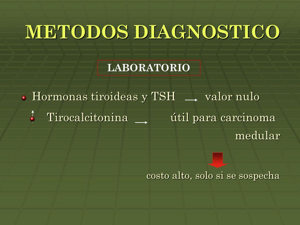 METODOS DIAGNOSTICO Valor como estudio pre anestésico No diferencia nódulo benigno de maligno RADIOLOGIA ECOGRAFIA Detecta lesiones quisticas de 1 mm y sólidos de 3 mm 97% de los canceres son sólidos o mixtos, 3 % son quisticos 97% de los canceres son sólidos o mixtos, 3 % son quisticos Alta sensibilidad 97% Alta sensibilidad 97% Baja especificidad 20% Baja especificidad 20%