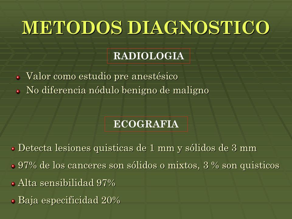METODOS DIAGNOSTICO Valor como estudio pre anestésico No diferencia nódulo benigno de maligno RADIOLOGIA ECOGRAFIA Detecta lesiones quisticas de 1 mm
