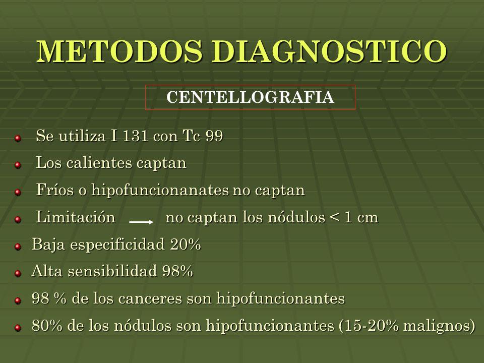 METODOS DIAGNOSTICO Prueba diagnostica con Levo tiroxina o triiodotironina o ambas.