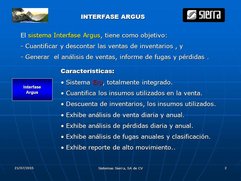 21/07/2015 Sistemas Sierra, SA de CV 2 INTERFASE ARGUS INTERFASE ARGUS El s ss sistema Interfase Argus, tiene como objetivo: - Cuantificar y descontar las ventas de inventarios,,,, y - Generar el análisis de ventas, informe de fugas y pérdidas....