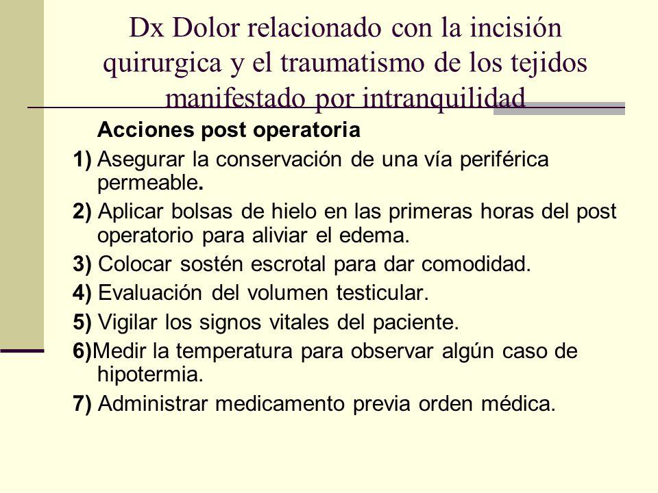 Dx Dolor relacionado con la incisión quirurgica y el traumatismo de los tejidos manifestado por intranquilidad Acciones post operatoria 1)Asegurar la conservación de una vía periférica permeable.
