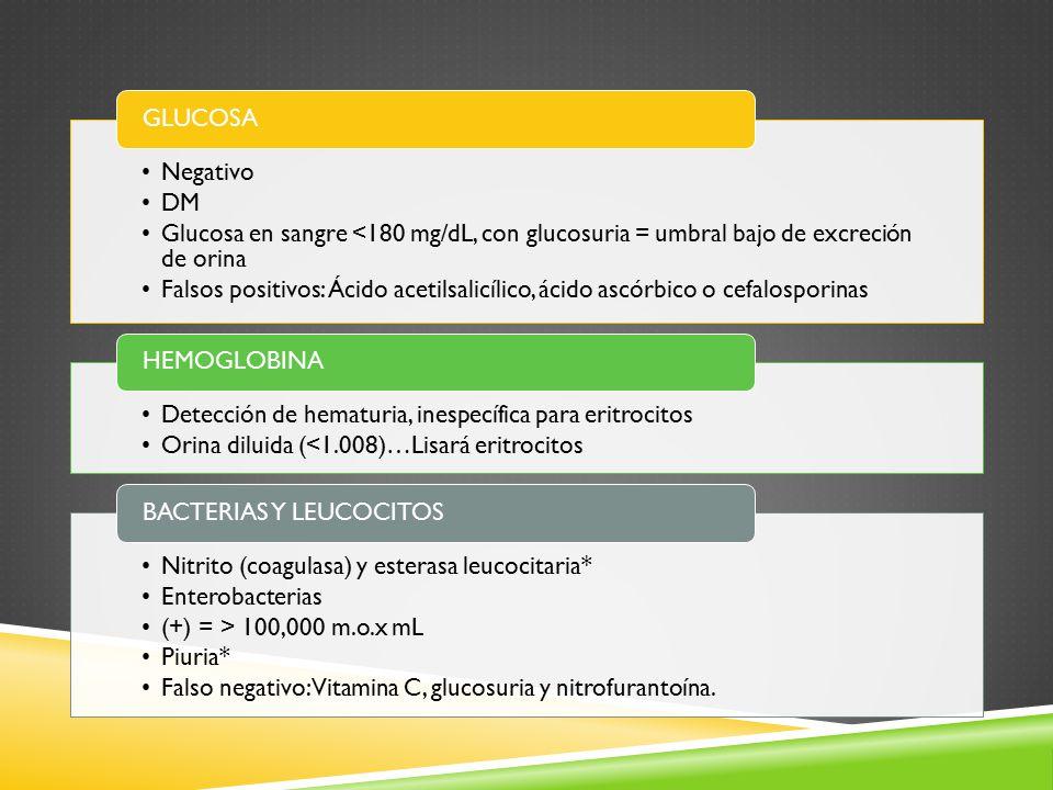 Negativo DM Glucosa en sangre <180 mg/dL, con glucosuria = umbral bajo de excreción de orina Falsos positivos: Ácido acetilsalicílico, ácido ascórbico o cefalosporinas GLUCOSA Detección de hematuria, inespecífica para eritrocitos Orina diluida (<1.008)…Lisará eritrocitos HEMOGLOBINA Nitrito (coagulasa) y esterasa leucocitaria* Enterobacterias (+) = > 100,000 m.o.x mL Piuria* Falso negativo: Vitamina C, glucosuria y nitrofurantoína.