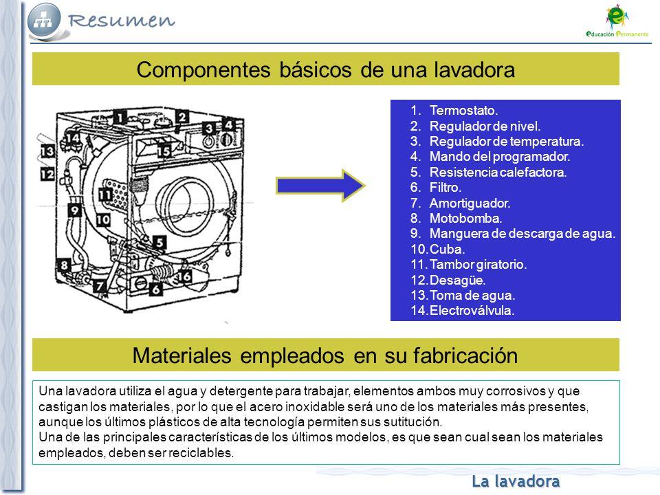La lavadora Componentes básicos de una lavadora 1.Termostato. 2.Regulador de nivel. 3.Regulador de temperatura. 4.Mando del programador. 5.Resistencia