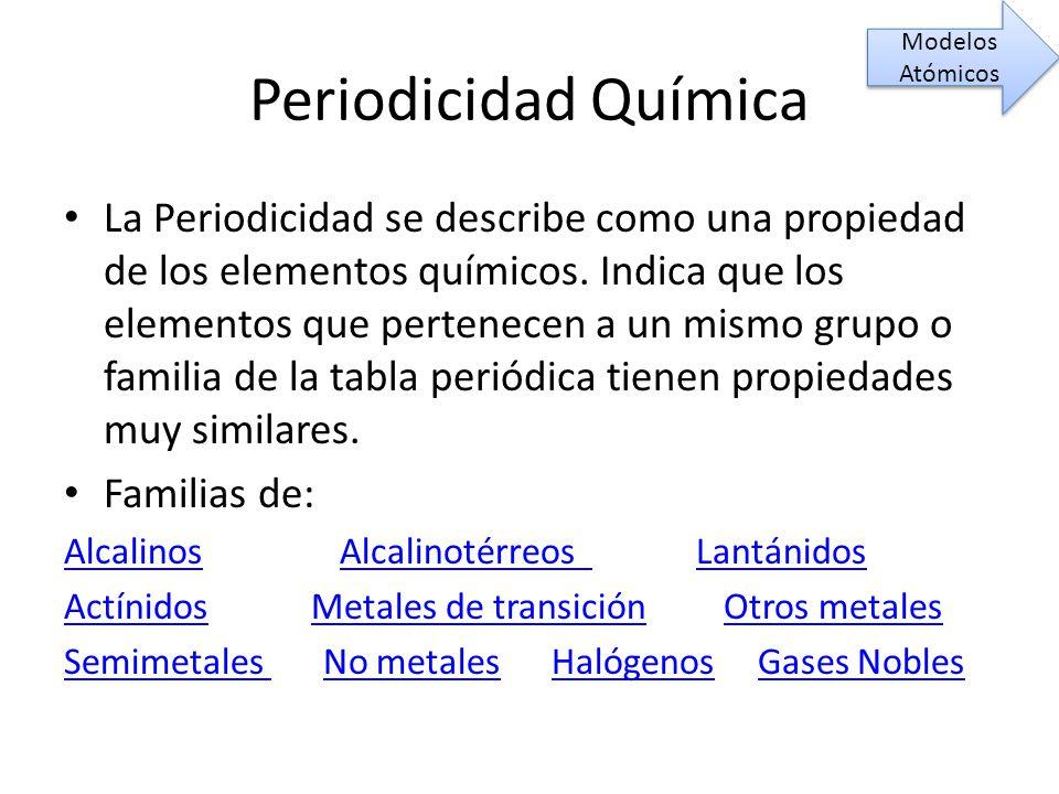 Slide3g de los elementos qumicos indica que lo elementos que pertenecen a un mismo grupo o familia de la tabla peridica tienen propiedades muy similares urtaz Choice Image