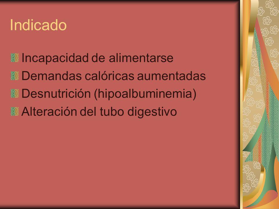 Indicado Incapacidad de alimentarse Demandas calóricas aumentadas Desnutrición (hipoalbuminemia) Alteración del tubo digestivo