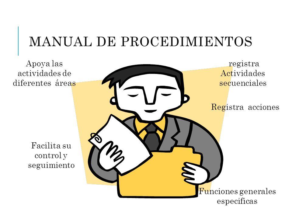 MANUAL DE PROCEDIMIENTOS Apoya las actividades de diferentes áreas Registra acciones Funciones generales especificas registra Actividades secuenciales
