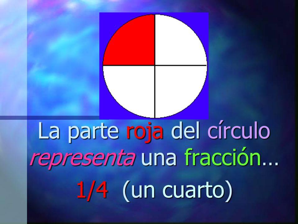 Muy bién!!! Ahora dibujemos un círculo y dividámoslo en 4 partes iguales... Muy bién!!! Ahora dibujemos un círculo y dividámoslo en 4 partes iguales..