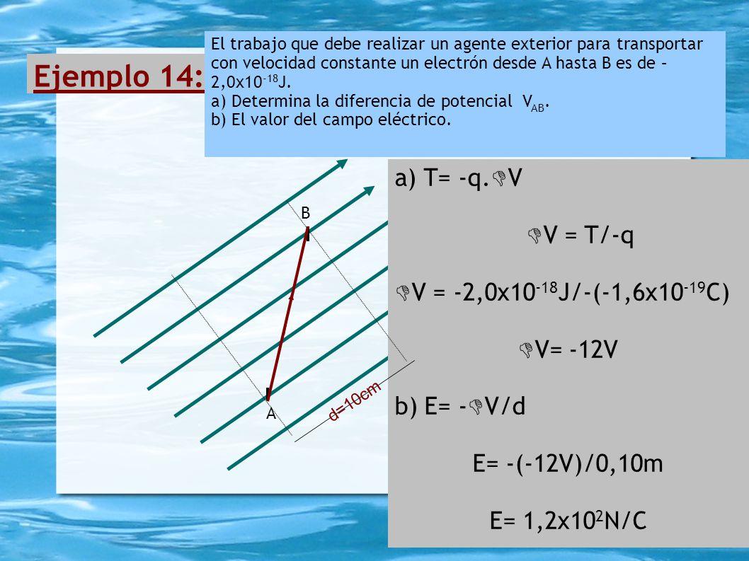 ejemplo campo vectorial: