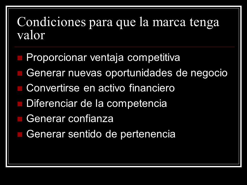 Condiciones para que la marca tenga valor Proporcionar ventaja competitiva Generar nuevas oportunidades de negocio Convertirse en activo financiero Diferenciar de la competencia Generar confianza Generar sentido de pertenencia