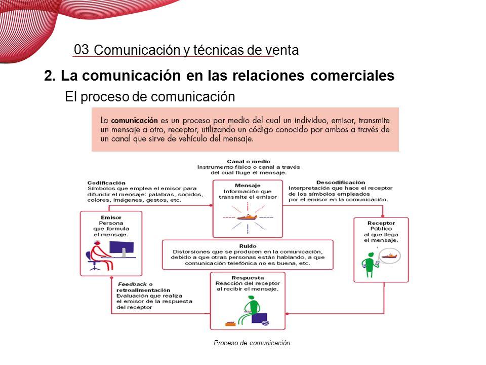 """La presentaci�n """"Comunicaci�n y t�cnicas de venta Unidad 3 ..."""