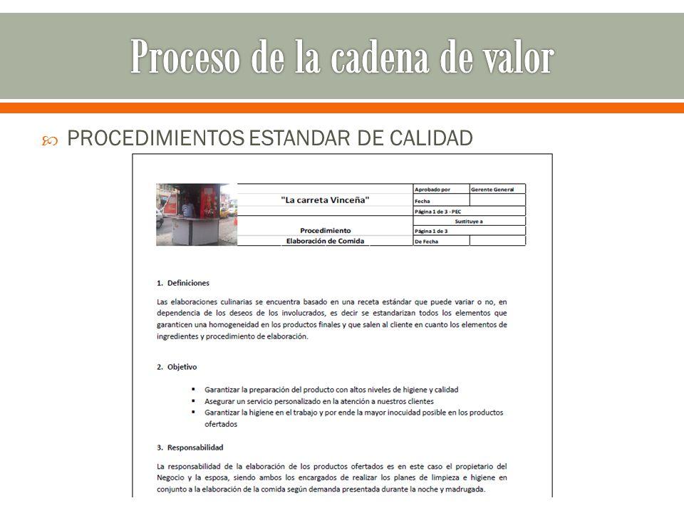  PROCEDIMIENTOS ESTANDAR DE CALIDAD