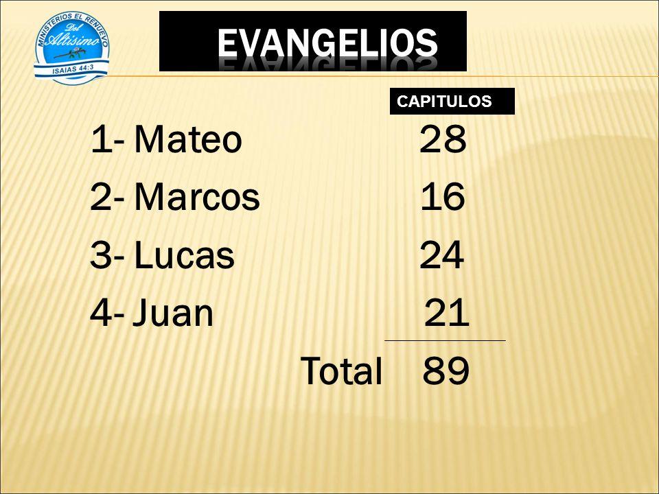 1- Mateo28 2- Marcos16 3- Lucas24 4- Juan 21 Total 89 CAPITULOS