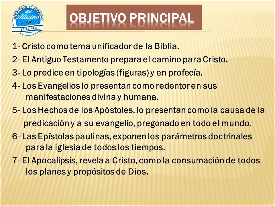 1- Cristo como tema unificador de la Biblia.