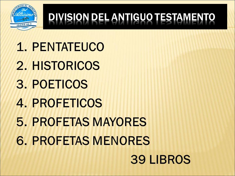 1.PENTATEUCO 2.HISTORICOS 3.POETICOS 4.PROFETICOS 5.PROFETAS MAYORES 6.PROFETAS MENORES 39 LIBROS