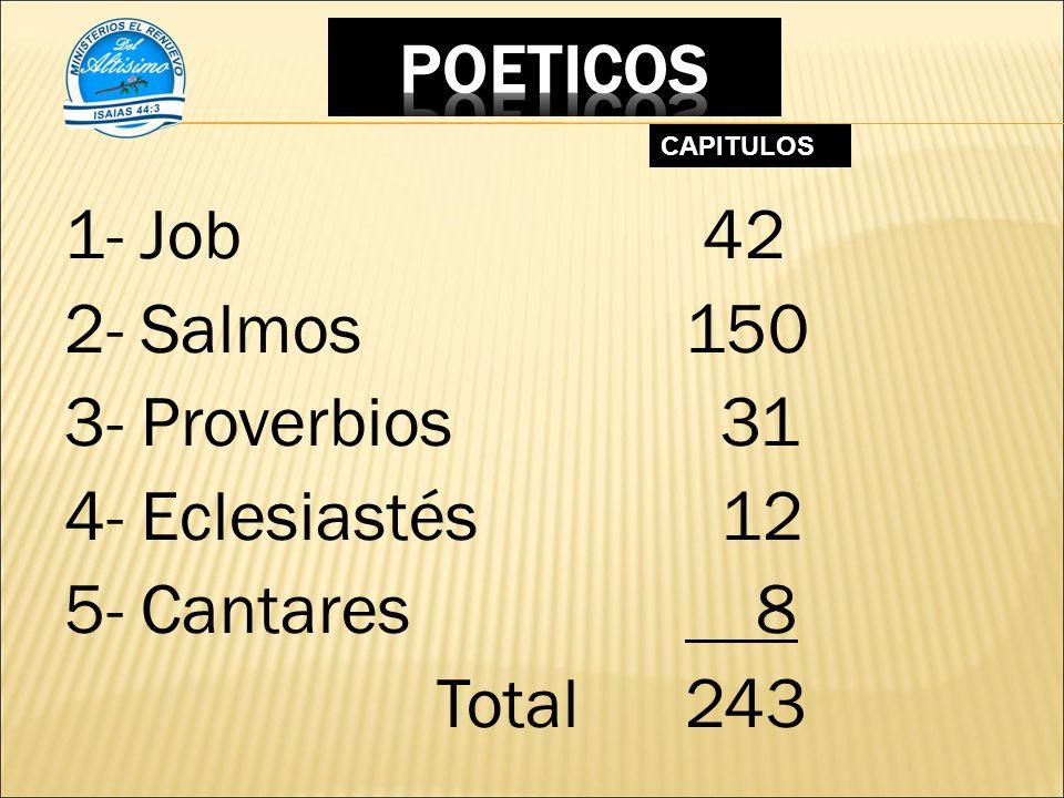 1- Job42 2- Salmos 150 3- Proverbios 31 4- Eclesiastés 12 5- Cantares 8 Total 243 CAPITULOS