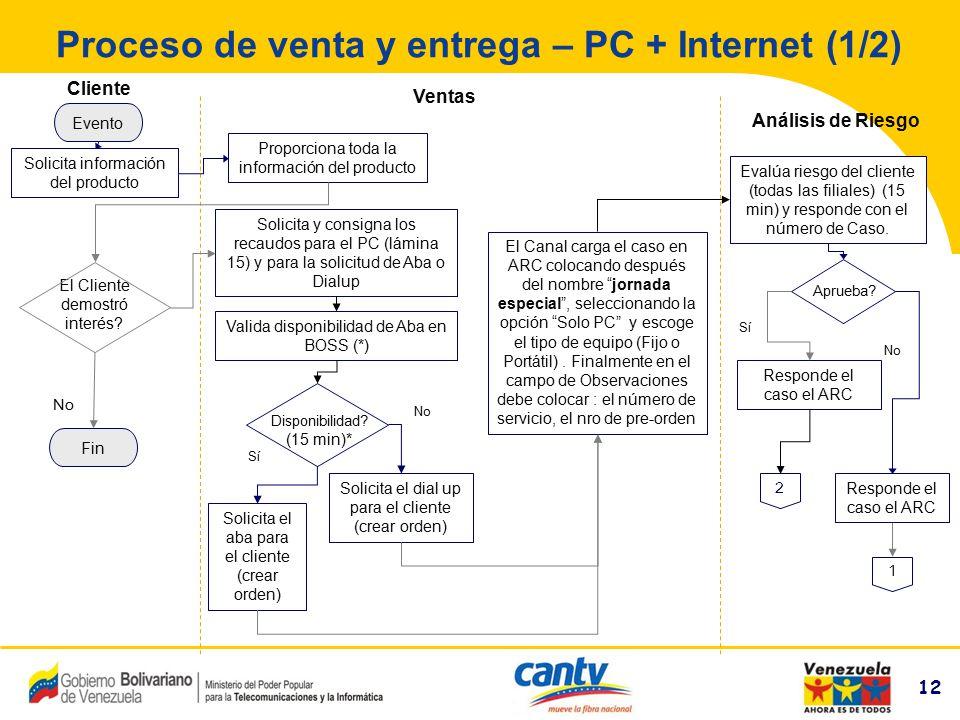 12 Compañía Anónima Nacional Teléfonos de Venezuela (NYSE:VNT) 12 Proceso de venta y entrega – PC + Internet (1/2) Ventas Análisis de Riesgo Cliente S