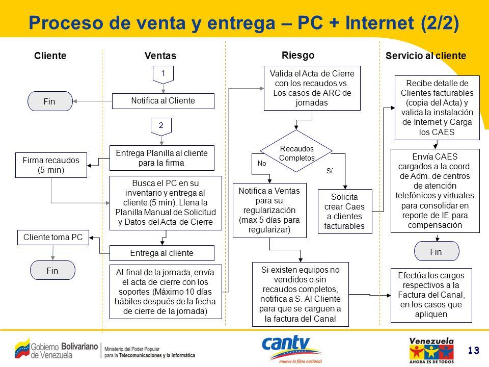 13 Compañía Anónima Nacional Teléfonos de Venezuela (NYSE:VNT) 13 Proceso de venta y entrega – PC + Internet (2/2) VentasServicio al clienteCliente No