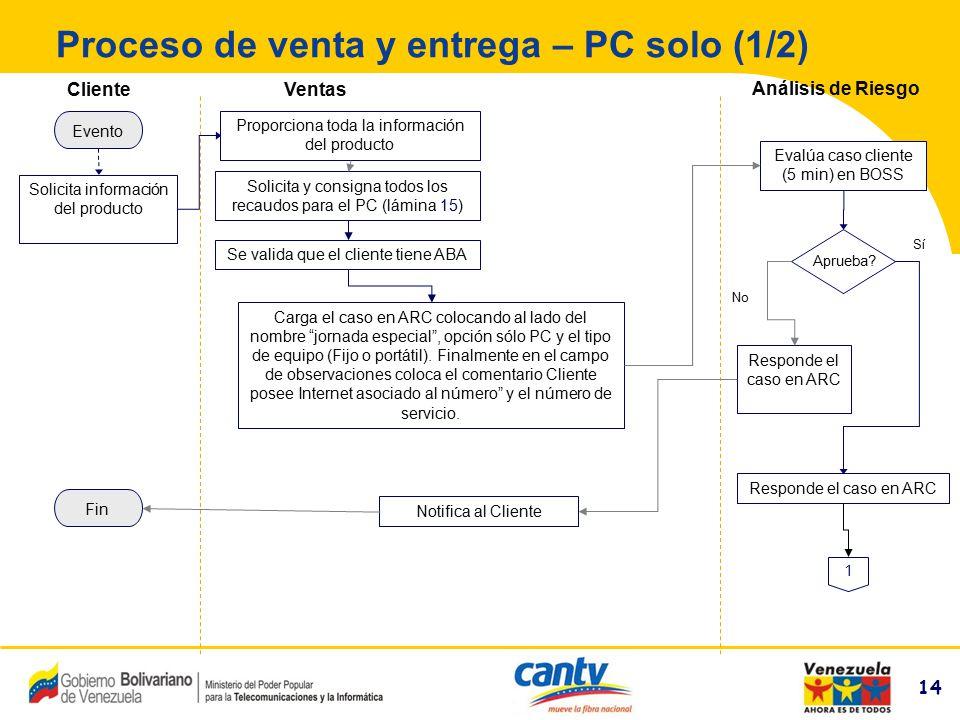 14 Compañía Anónima Nacional Teléfonos de Venezuela (NYSE:VNT) 14 Proceso de venta y entrega – PC solo (1/2) Ventas Análisis de Riesgo Cliente Solicit