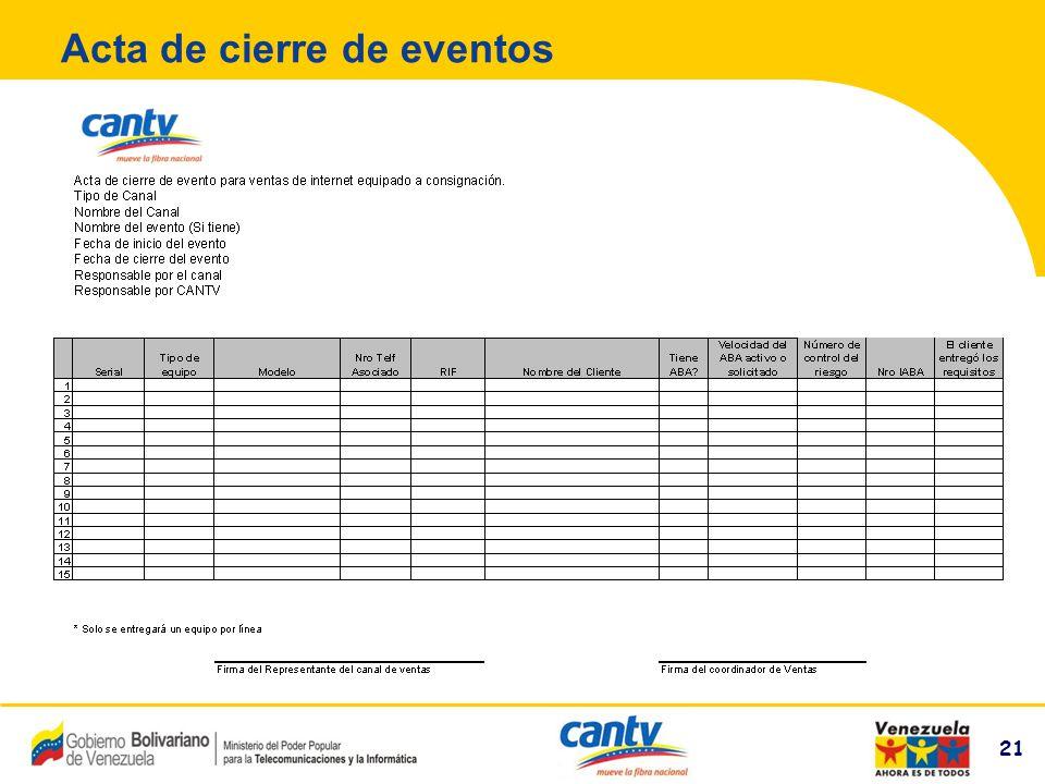 21 Compañía Anónima Nacional Teléfonos de Venezuela (NYSE:VNT) 21 Acta de cierre de eventos