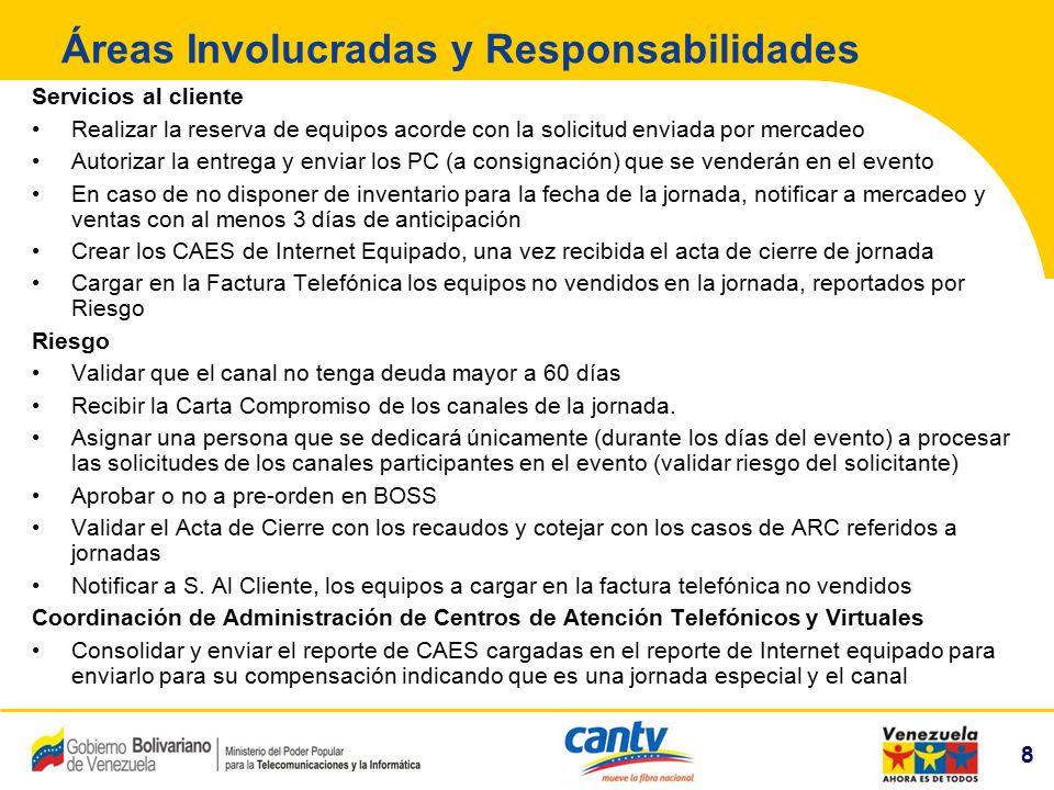8 Compañía Anónima Nacional Teléfonos de Venezuela (NYSE:VNT) 8 Áreas Involucradas y Responsabilidades Servicios al cliente Realizar la reserva de equ