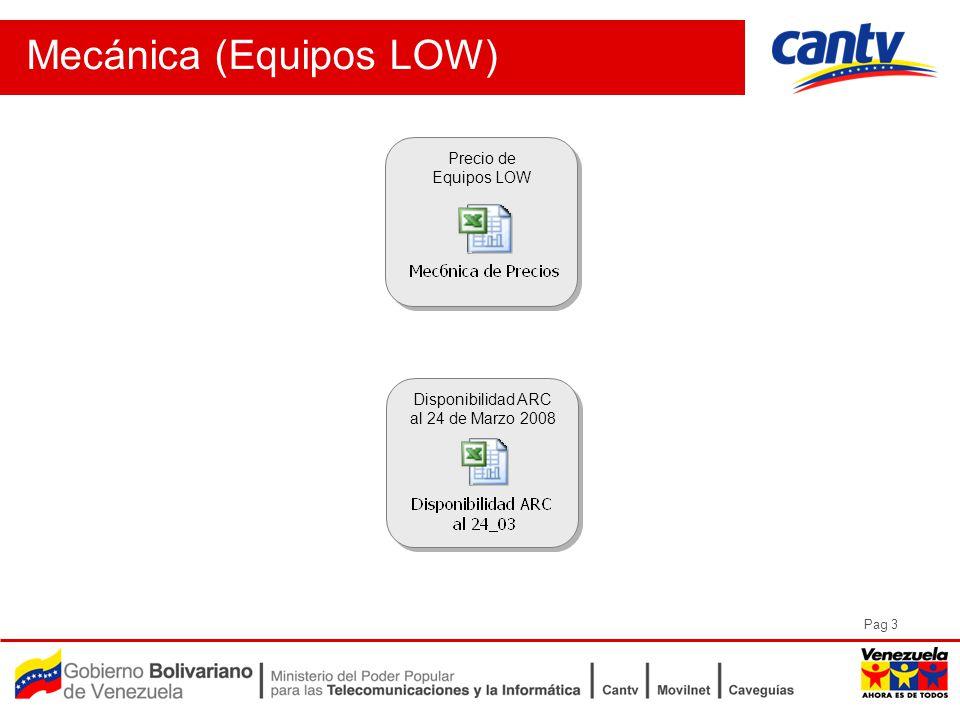 Pag 3 Mecánica (Equipos LOW) Precio de Equipos LOW Disponibilidad ARC al 24 de Marzo 2008