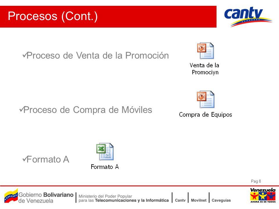 Pag 8 Procesos (Cont.) Proceso de Compra de Móviles Proceso de Venta de la Promoción Formato A