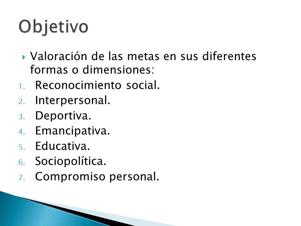  Valoración de las metas en sus diferentes formas o dimensiones: 1.