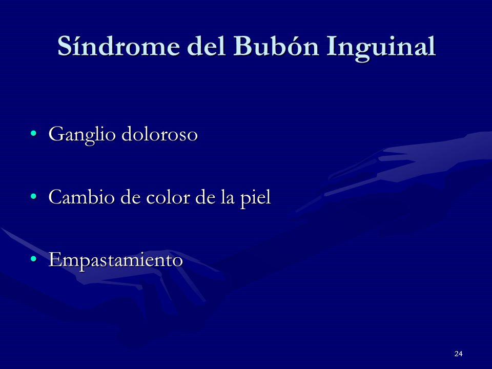 24 Síndrome del Bubón Inguinal Ganglio dolorosoGanglio doloroso Cambio de color de la pielCambio de color de la piel EmpastamientoEmpastamiento