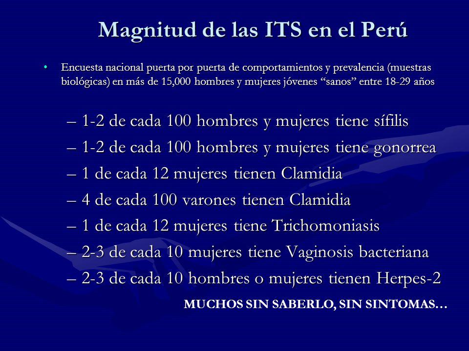 Magnitud de las ITS en el Perú Encuesta nacional puerta por puerta de comportamientos y prevalencia (muestras biológicas) en más de 15,000 hombres y mujeres jóvenes sanos entre 18-29 añosEncuesta nacional puerta por puerta de comportamientos y prevalencia (muestras biológicas) en más de 15,000 hombres y mujeres jóvenes sanos entre 18-29 años –1-2 de cada 100 hombres y mujeres tiene sífilis –1-2 de cada 100 hombres y mujeres tiene gonorrea –1 de cada 12 mujeres tienen Clamidia –4 de cada 100 varones tienen Clamidia –1 de cada 12 mujeres tiene Trichomoniasis –2-3 de cada 10 mujeres tiene Vaginosis bacteriana –2-3 de cada 10 hombres o mujeres tienen Herpes-2 MUCHOS SIN SABERLO, SIN SINTOMAS…
