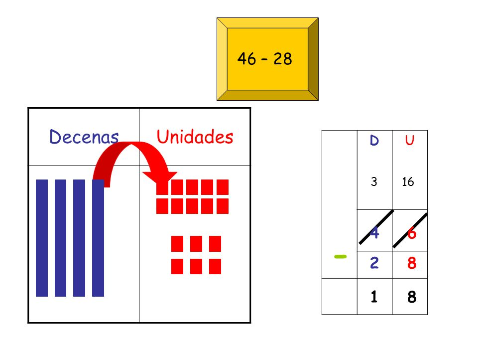 DecenasUnidades 46 – 28 DU 163 4 28 6 - 81