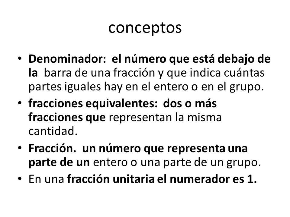 conceptos Denominador: el número que está debajo de la barra de una fracción y que indica cuántas partes iguales hay en el entero o en el grupo. fracc