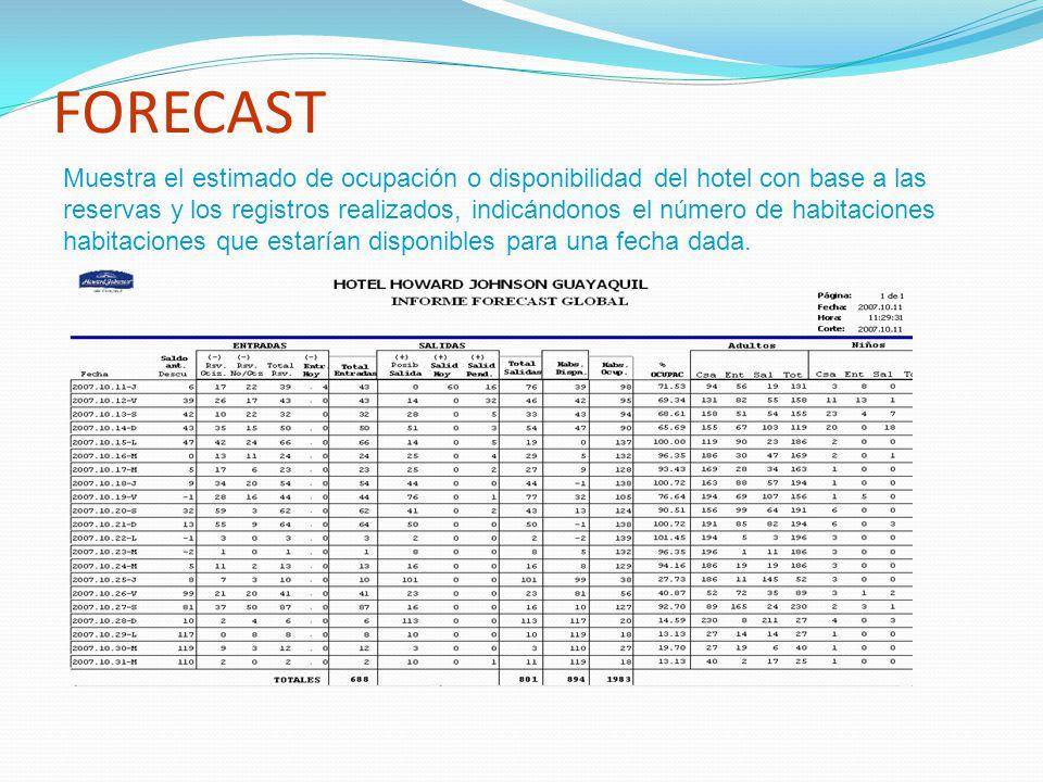 FORECAST Muestra el estimado de ocupación o disponibilidad del hotel con base a las reservas y los registros realizados, indicándonos el número de hab