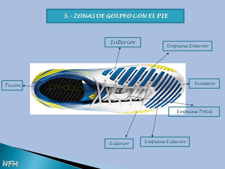 3.- ZONAS DE GOLPEO CON EL PIE Interior Empeine Interior Puntera Empeine Exterior Exterior Empeine Total Tacón
