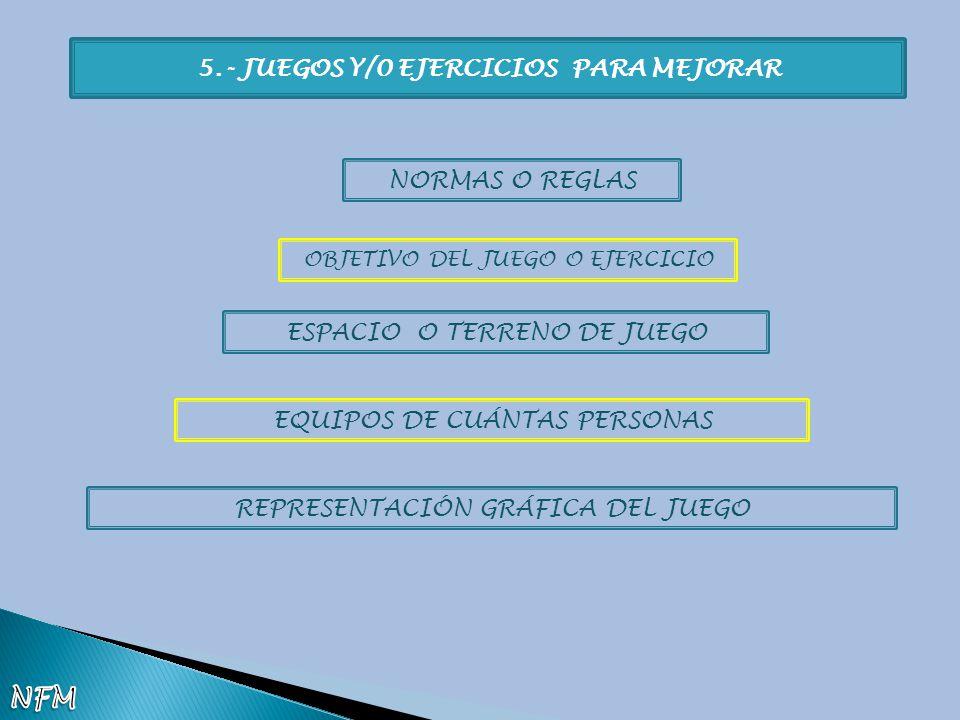 5.- JUEGOS Y/0 EJERCICIOS PARA MEJORAR NORMAS O REGLAS ESPACIO O TERRENO DE JUEGO EQUIPOS DE CUÁNTAS PERSONAS REPRESENTACIÓN GRÁFICA DEL JUEGO OBJETIVO DEL JUEGO O EJERCICIO