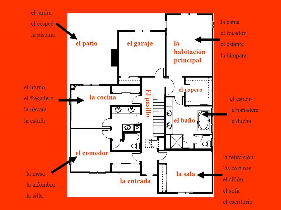 la habitación principal el garaje la cocina el comedor la sala el baño El pasillo el patio la entrada el ropero el jardín el césped la piscina el horn