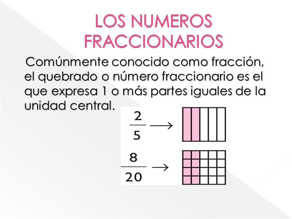 Comúnmente conocido como fracción, el quebrado o número fraccionario es el que expresa 1 o más partes iguales de la unidad central.