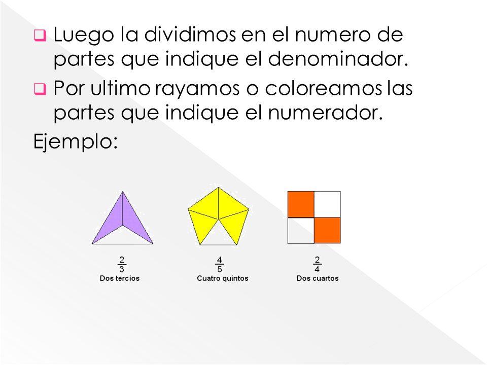  Luego la dividimos en el numero de partes que indique el denominador.
