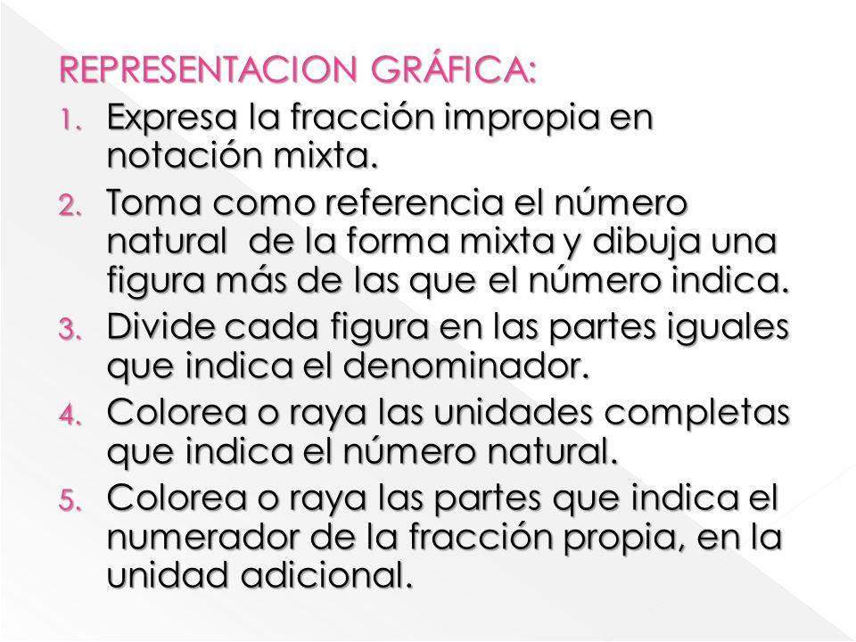 REPRESENTACION GRÁFICA: 1.Expresa la fracción impropia en notación mixta.