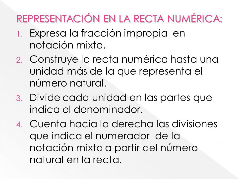 REPRESENTACIÓN EN LA RECTA NUMÉRICA: 1.Expresa la fracción impropia en notación mixta.