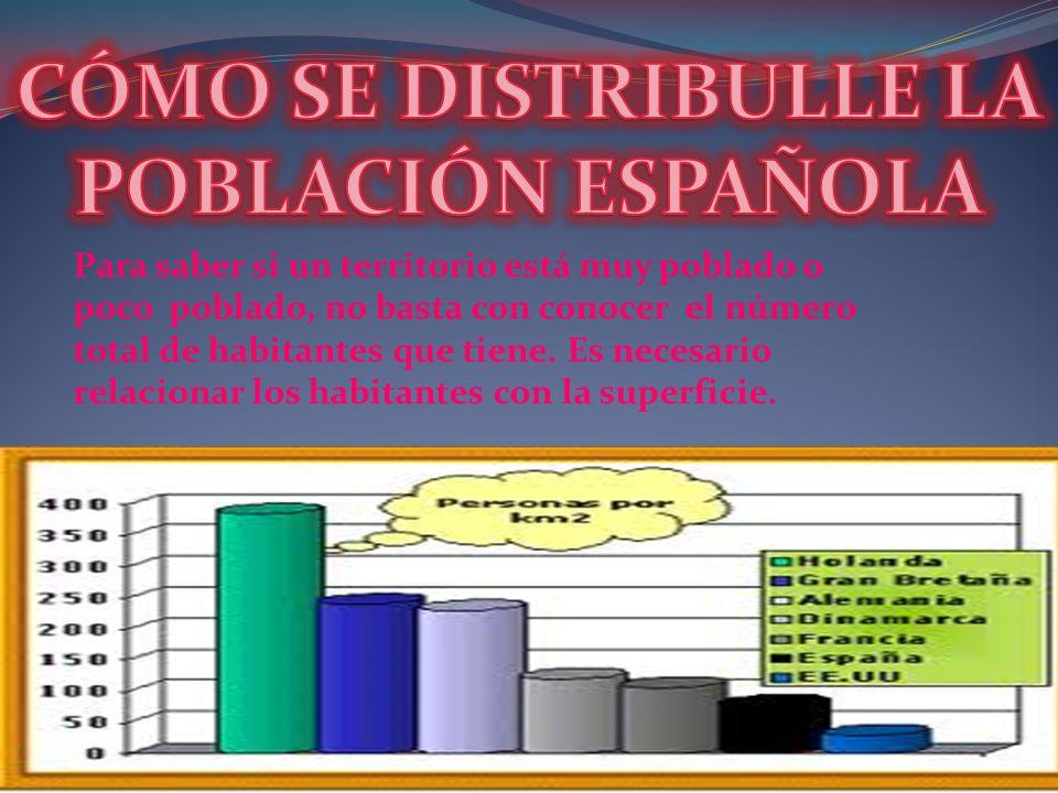 Los habitantes de un territorio se clasifican, según su relación con el trabajo, en dos grupos.