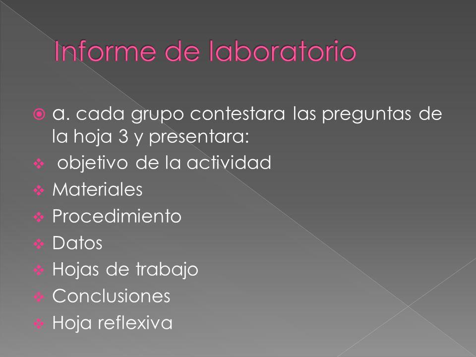  Con este laboratorio tenemos la oportunidad y una invitación a razonar y pensar matemáticamente.