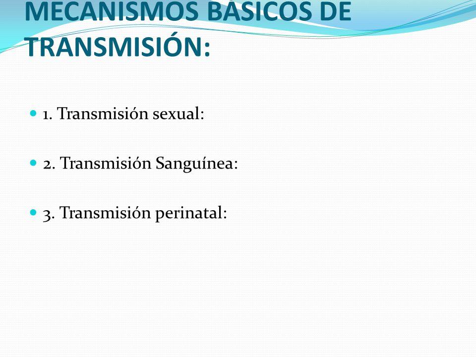 MECANISMOS BÁSICOS DE TRANSMISIÓN: 1. Transmisión sexual: 2. Transmisión Sanguínea: 3. Transmisión perinatal: